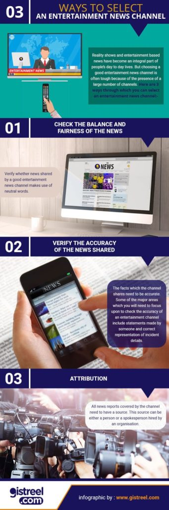 Infographics: How to select an entertainment news channel