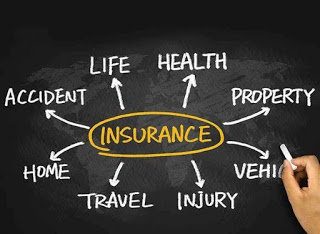 different types of insurance