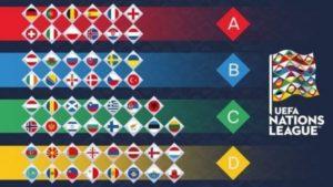 Uefa Ntions league group